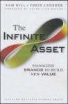 The Infinite Asset: Managing Brands to Build New Value - Sam Hill, Kevin Lane Keller, Chris Lederer