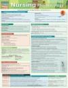 Nursing Pharmacology - Inc. BarCharts
