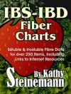 IBS-IBD Fiber Charts: Soluble & Insoluble Fibre Data for Over 250 Items, Including Links to Internet Resources - Kathy Steinemann