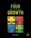 The Four Colors of Business Growth - Anjan V. Thakor