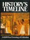 History's Timeline: A 40,000 Year Chronology of Civilization - Ann Kramer, Theodore Rowland-Entwistle