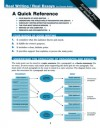 Quick Reference Card for Real Writing and Real Essays - Susan Anker