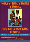 What Brothers Think, What Sistahs Know: The Real Deal on Love and Relationships - Denene Millner, Nick Chiles
