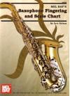 Mel Bay Saxophone Fingering & Scale Chart - Eric Nelson