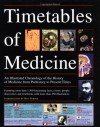 Timetables of Medicine: An Illustrated Chronological Chart of the History of Medicine from Prehistory to Present Times - John Cule