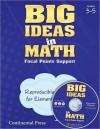 Math Workbooks: Big Ideas in Math - Reproducible Blackline Master Set Elementary - continental press