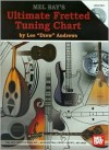 "Ultimate Fretted Tuning Chart [With CD] - Lee ""Drew"" Andrews"