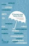 O Homem que Fazia Chover e Outras Histórias de Carlos Drummond de Andrade - Carlos Drummond de Andrade