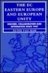 EC Eastern Europe, Euro Unity - Peter Van Ham