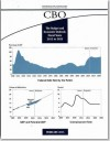 The Budget and Economic Outlook, Fiscal Years 2013 to 2023 - Congressional Budget Office (U.S.), Christine Bogusz