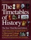 Timetables of History: Horizontal Linkage of People & Events - Bernard Grun
