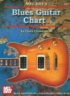 Mel Bay's Blues Guitar Chart - Corey Christiansen