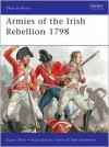 Armies of the Irish Rebellion 1798 - Stuart Reid