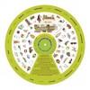 The Local Foods Wheel - New York City Area - Jessica Prentice, Sarah Klein, Maggie Gosselin
