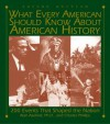 What Every Amercian Should Know about American History: 200 Events That Shaped the Nation - Alan Axelrod, Charles Phillips