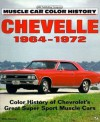Chevelle, 1964-1972 - Mike Mueller