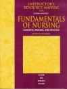 Fundamentals of Nursing Concepts Proc&prac - Dawna Martich