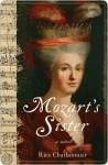 Mozart's Sister: A Novel - Rita Charbonnier
