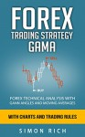 Forex Trading Strategy GAMA: Forex Technical Analysis with Gann Angles and Moving Averages - Simon Rich