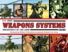 U.S. Army Weapons Systems 2009 - U.S. Department of the Army