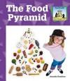 Food Pyramid - Amanda Rondeau