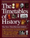 The Timetables of History: A Horizontal Linkage of People and Events - Bernard Grun, Daniel J. Boorstin