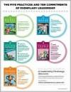 The Leadership Challenge Poster - James M. Kouzes, Barry Posner