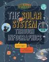 The Solar System Through Infographics - Nadia Higgins