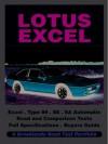 Lotus Excel - R.M. Clarke
