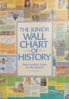 The Junior Wall Chart of History: From Earliest Times to the Present - Christos Kondeatis