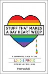 Stuff That Makes a Gay Heart Weep: A Definitive Guide to the Loud & Proud Dislikes of Millions - Freeman Hall