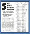 The Five Day Bible Reading Schedule - Mark Roberts