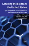 Catching the Flu from the United States: Synchronisation and Transmission Mechanisms to the Euro Area - Filippo di Mauro, Stéphane Dees, Marco Lombardi
