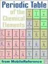 CHART: FREE Periodic Table of the Chemical Elements (Mendeleev's Table) - NOT A BOOK