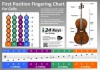 First Position Cello Fingering Chart Poster - Richard Moran