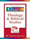 Taxonomic Charts of Theology and Biblical Studies - M. James Sawyer