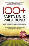 100+ Fakta Unik Piala Dunia - Agung Harsya, Anton Kurnia, Asep Ginanjar