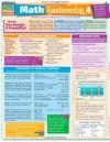 Math Fundamentals 4 - Inc. BarCharts