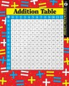 Addition and Multiplication Tables - Instructional Fair