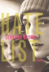 Hate List (Turtleback School & Library Binding Edition) - Jennifer Brown