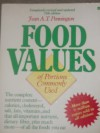 Food Values of Portions Commonly Used - Anna De Planter Bowes;Jean A. T. Pennington