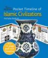 British Museum Pocket Timeline of Islamic Civilizations - BADCOTT NICHOLAS
