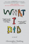 What I Did: A Novel - Christopher Wakling