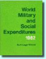 World Military and Social Expenditures 1982 - Ruth Leger Sivard, Carl Sagan