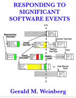 Responding to Significant Software Events (Quality Software) - Gerald M. Weinberg