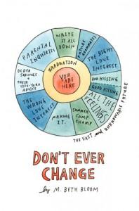 Don't Ever Change - M. Beth Bloom