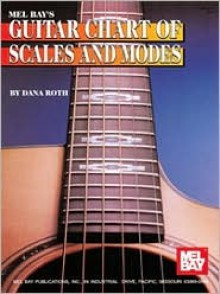Guitar Chart of Scales and Modes - Dana Roth