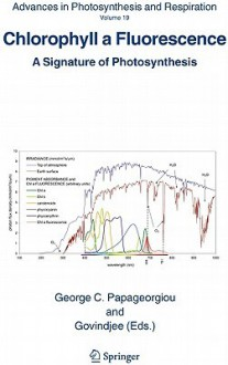 Advances in Photosynthesis and Respiration, Volume 19: Chlorophyll a Fluorescence: A Signature of Photosynthesis - George C. Papageorgiou, Govindjee