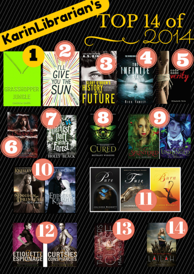 My Top 14 YA Books of 2014