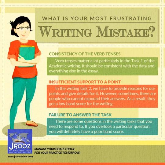 Writing task 1 & 2